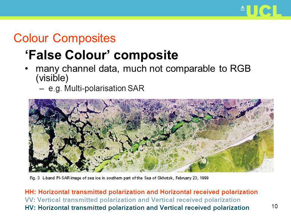 10 Colour Composites False Colour composite many channel data, much not comparable to RGB (visible) –e.g. Multi-polarisation SAR HH: Horizontal transm