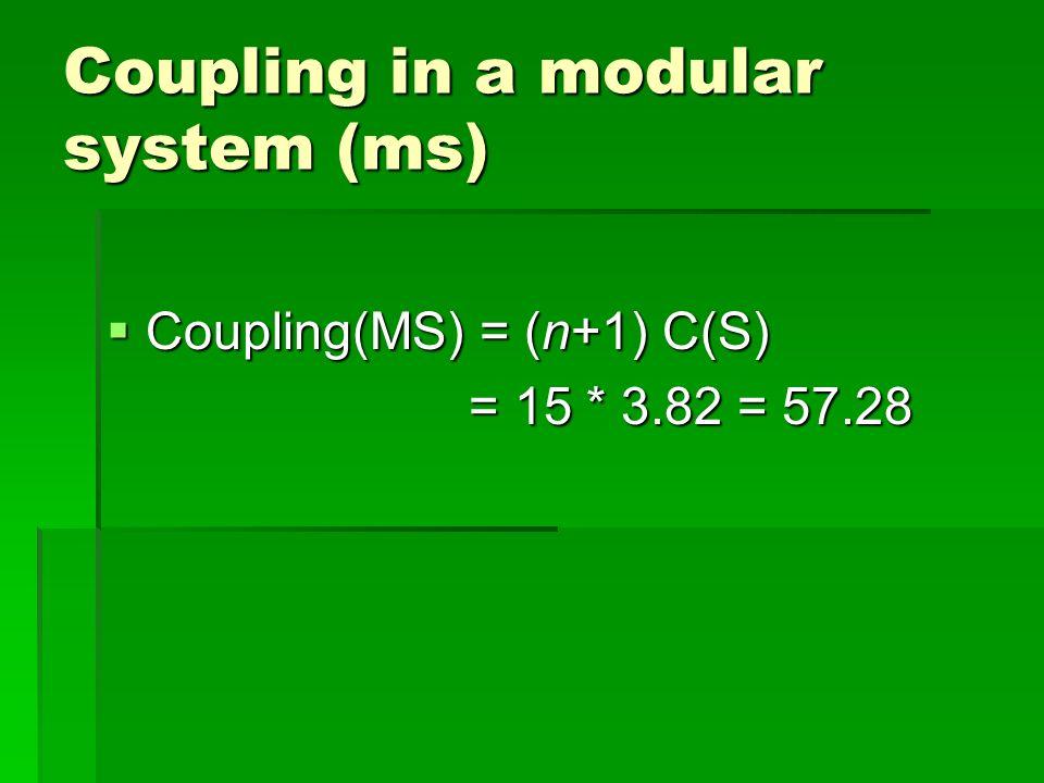 Coupling in a modular system (ms) Coupling(MS) = (n+1) C(S) Coupling(MS) = (n+1) C(S) = 15 * 3.82 = 57.28 = 15 * 3.82 = 57.28