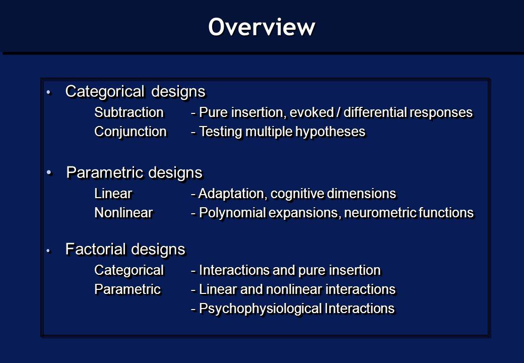 A1A1A2A2 B2B2B1B1 Task (1/2) Naming Viewing Naming Viewing Stimuli (A/B) Colours Objects Colours Objects Colours Objects Colours Objects Colours Objects interaction effect (Task x Stimuli) (Task x Stimuli) interaction effect (Task x Stimuli) (Task x Stimuli) ViewingViewingNamingNaming Factorial designs: Main effects and Interactions Main effect of task:(A1 + B1) – (A2 + B2)Main effect of task:(A1 + B1) – (A2 + B2) Main effect of stimuli: (A1 + A2) – (B1 + B2)Main effect of stimuli: (A1 + A2) – (B1 + B2) Interaction of task and stimuli: Can show a failure of pure insertionInteraction of task and stimuli: Can show a failure of pure insertion (A1 – B1) – (A2 – B2) Main effect of task:(A1 + B1) – (A2 + B2)Main effect of task:(A1 + B1) – (A2 + B2) Main effect of stimuli: (A1 + A2) – (B1 + B2)Main effect of stimuli: (A1 + A2) – (B1 + B2) Interaction of task and stimuli: Can show a failure of pure insertionInteraction of task and stimuli: Can show a failure of pure insertion (A1 – B1) – (A2 – B2)