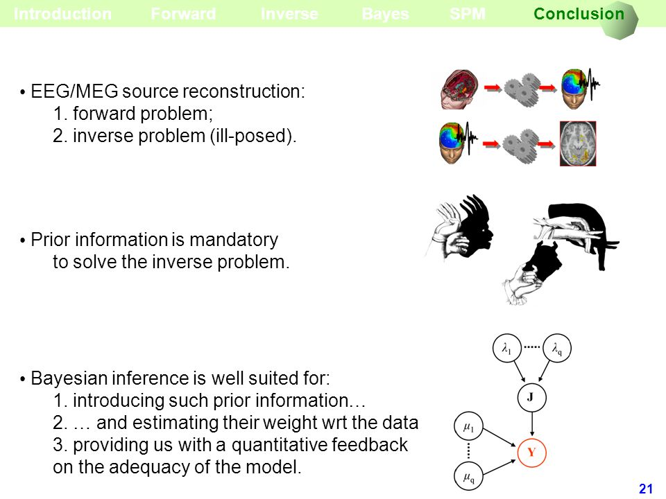 21 Prior information is mandatory to solve the inverse problem. EEG/MEG source reconstruction: 1. forward problem; 2. inverse problem (ill-posed). Bay