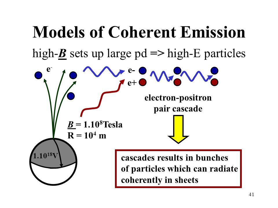 41 Models of Coherent Emission high-B sets up large pd => high-E particles 1.10 18 V B = 1.10 8 Tesla R = 10 4 m e-e- e- e+ electron-positron pair cas