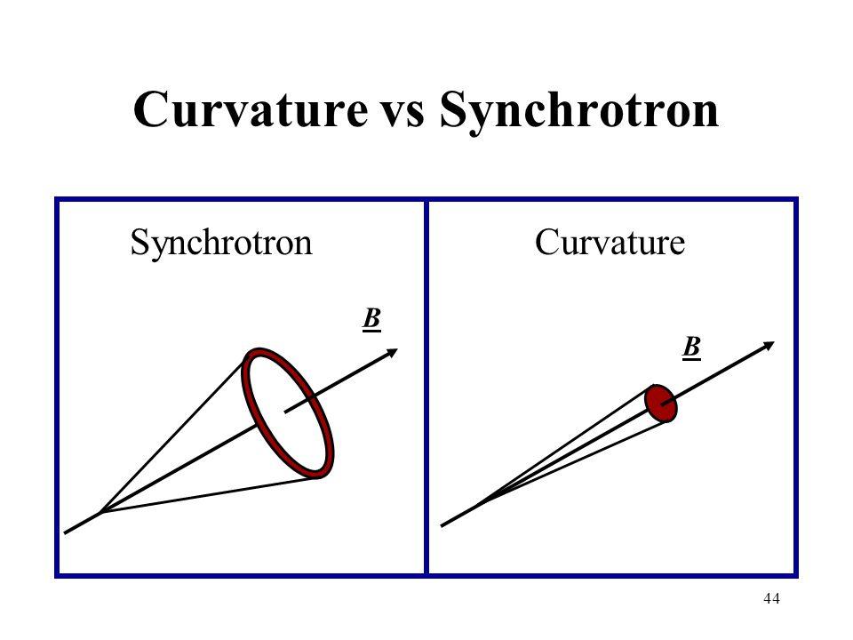 44 Curvature vs Synchrotron Synchrotron Curvature B B