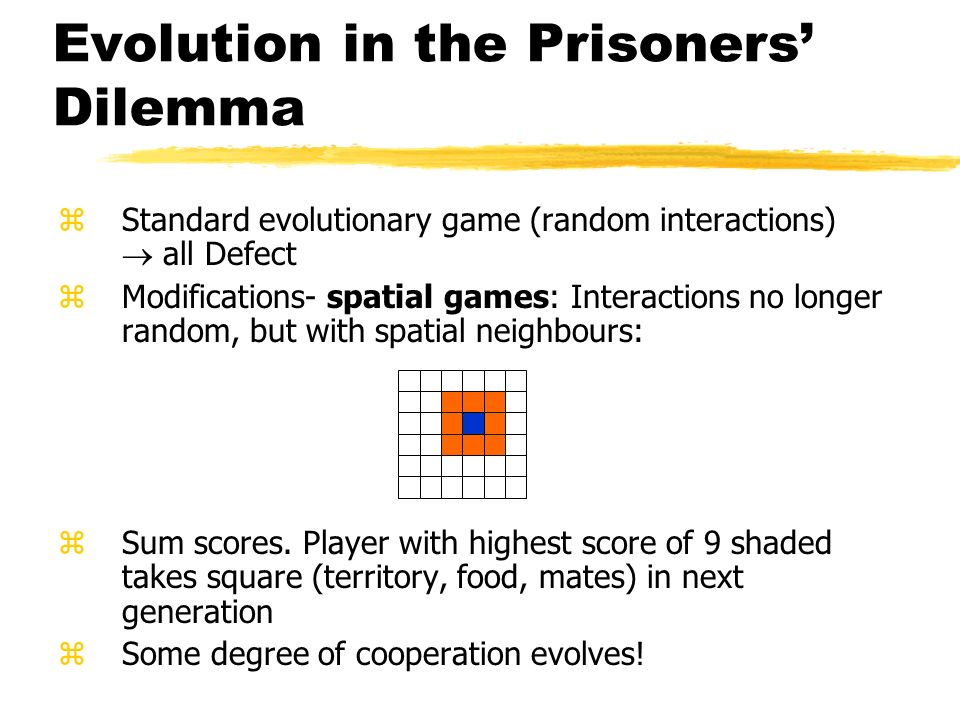 Evolution in the Prisoners Dilemma zStandard evolutionary game (random interactions) all Defect zModifications- spatial games: Interactions no longer