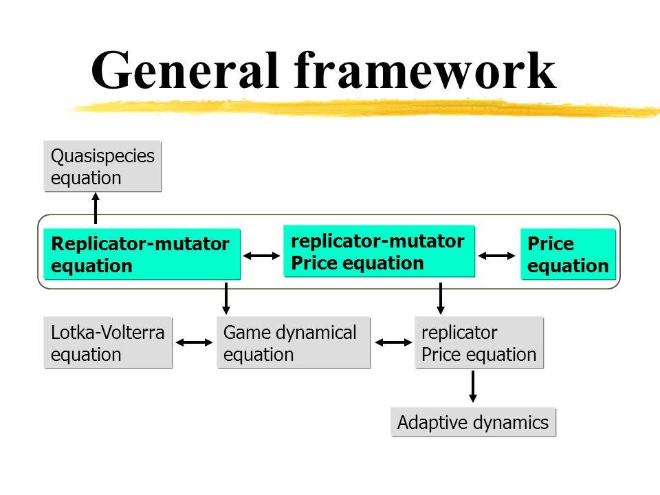 replicator-mutator Price equation Quasispecies equation Lotka-Volterra equation Adaptive dynamics Game dynamical equation replicator Price equation Re
