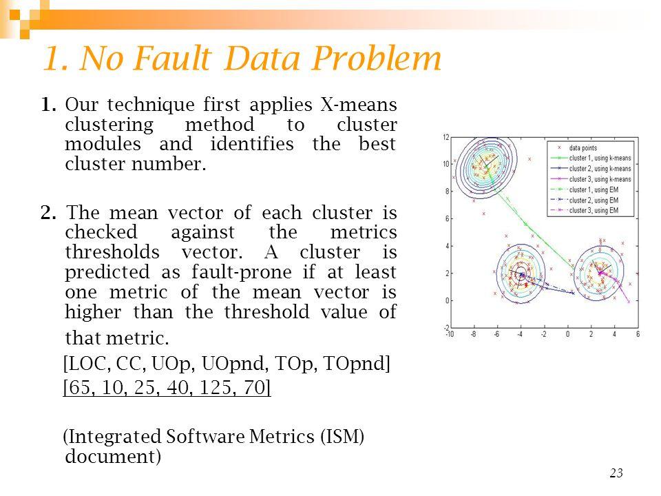 23 1. No Fault Data Problem 1.