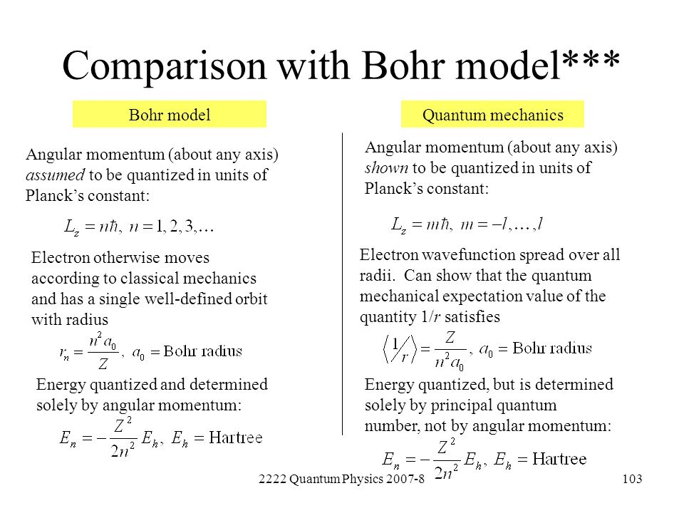 2222 Quantum Physics 2007-8103 Comparison with Bohr model*** Angular momentum (about any axis) assumed to be quantized in units of Plancks constant: E