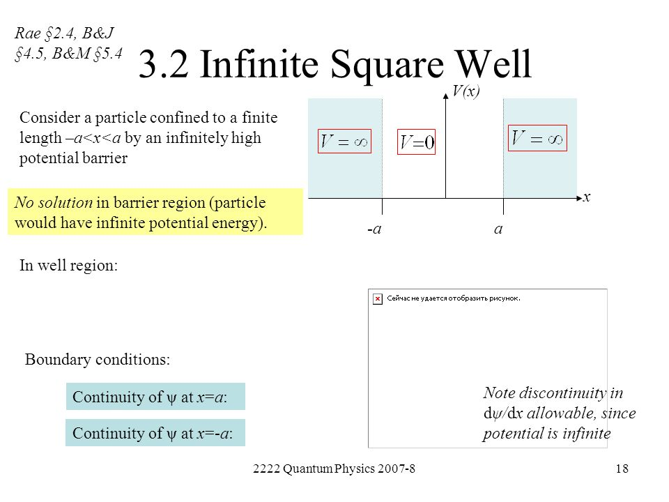 2222 Quantum Physics 2007-818 3.2 Infinite Square Well Consider a particle confined to a finite length –a<x<a by an infinitely high potential barrier