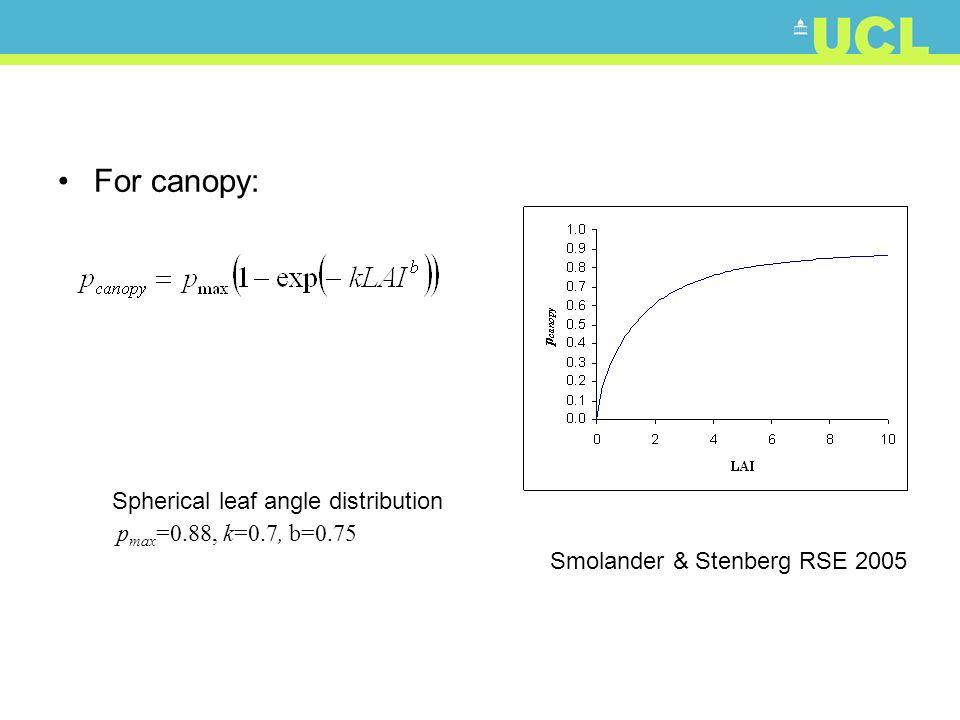For canopy: Smolander & Stenberg RSE 2005 p max =0.88, k=0.7, b=0.75 Spherical leaf angle distribution