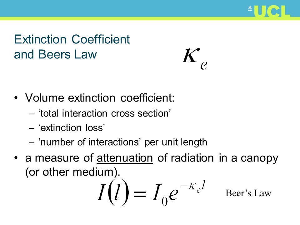 Extinction Coefficient and Beers Law Volume extinction coefficient: –total interaction cross section –extinction loss –number of interactions per unit