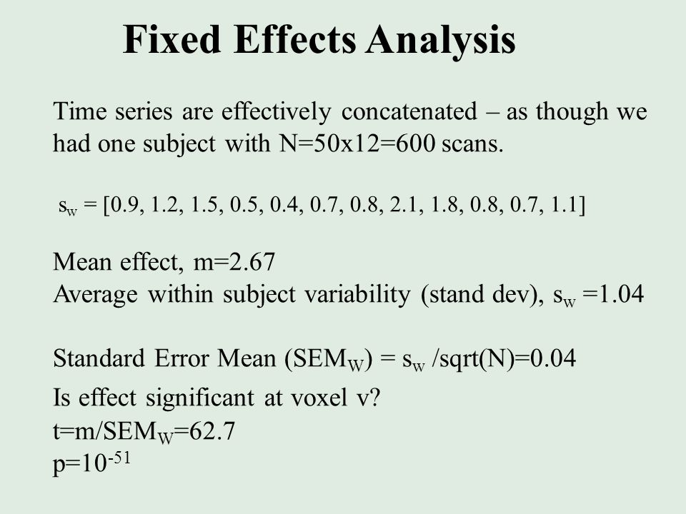 Time series are effectively concatenated – as though we had one subject with N=50x12=600 scans.