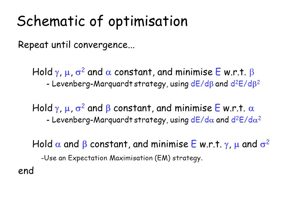 Schematic of optimisation Repeat until convergence... Hold,, 2 and constant, and minimise E w.r.t. - Levenberg-Marquardt strategy, using dE/d and d 2