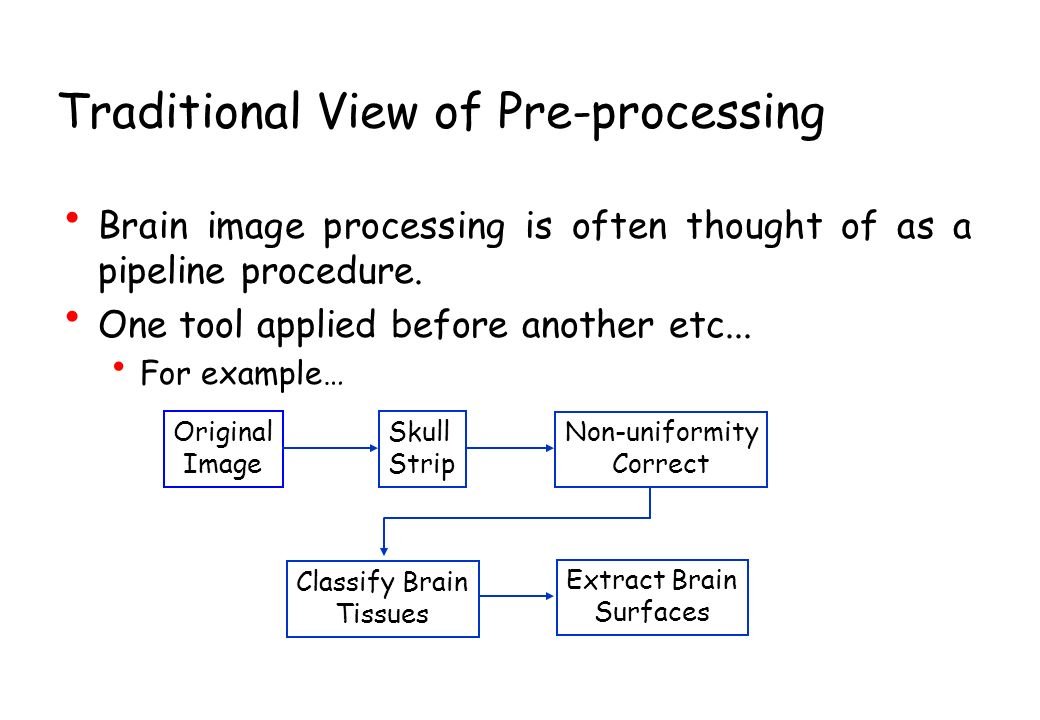 Traditional View of Pre-processing Brain image processing is often thought of as a pipeline procedure. One tool applied before another etc... For exam