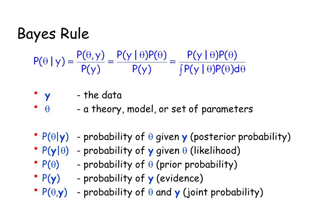 Bayes Rule y - the data - a theory, model, or set of parameters P( |y) - probability of given y (posterior probability) P(y| ) - probability of y given (likelihood) P( ) - probability of (prior probability) P(y) - probability of y (evidence) P(,y)- probability of and y (joint probability)