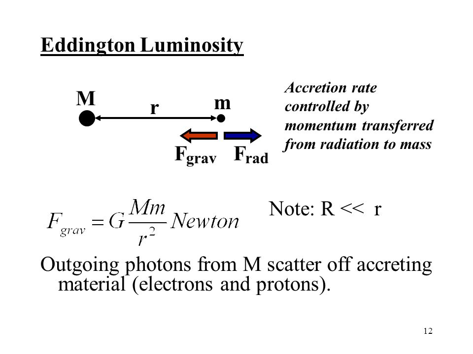12 Eddington Luminosity Outgoing photons from M scatter off accreting material (electrons and protons).