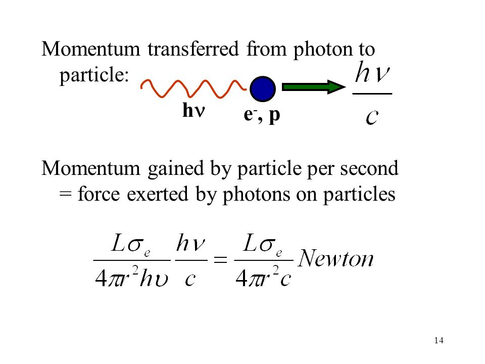 14 Momentum transferred from photon to particle: Momentum gained by particle per second = force exerted by photons on particles h e -, p
