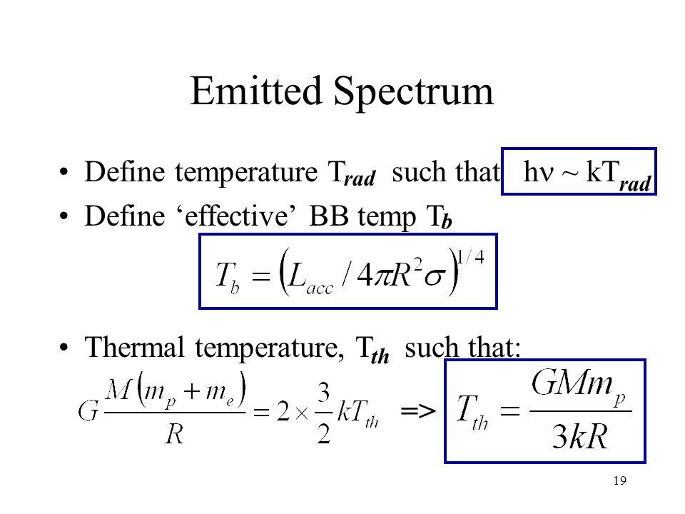 19 Emitted Spectrum Define temperature T such that h ~ kT Define effective BB temp T Thermal temperature, T such that: rad b th =>