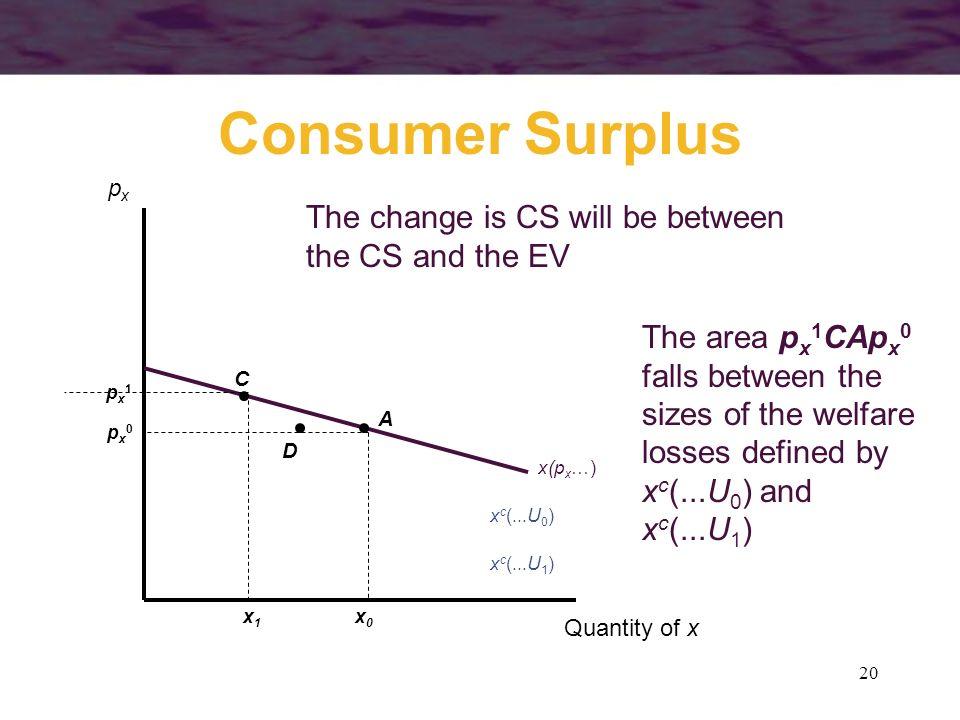 20 Consumer Surplus Quantity of x pxpx x c (...U 0 ) px1px1 x1x1 The change is CS will be between the CS and the EV x c (...U 1 ) x(p x …) A C D px0px