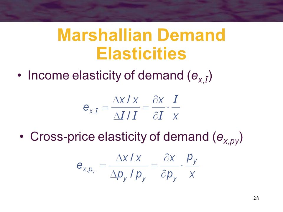 28 Marshallian Demand Elasticities Income elasticity of demand (e x, I ) Cross-price elasticity of demand (e x,py )