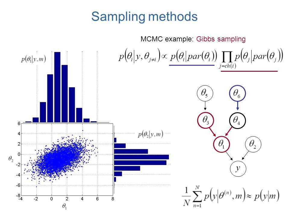 Sampling methods MCMC example: Gibbs sampling