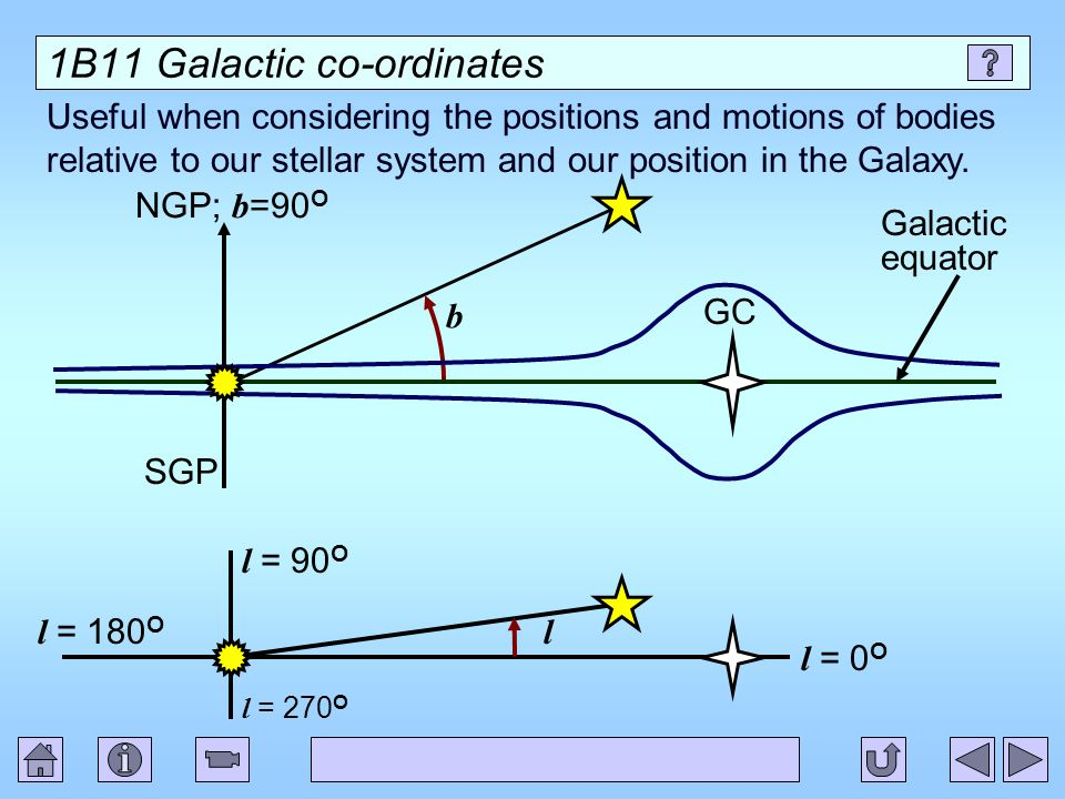 1B11 Galactic co-ordinates Useful when considering the positions and motions of bodies relative to our stellar system and our position in the Galaxy.