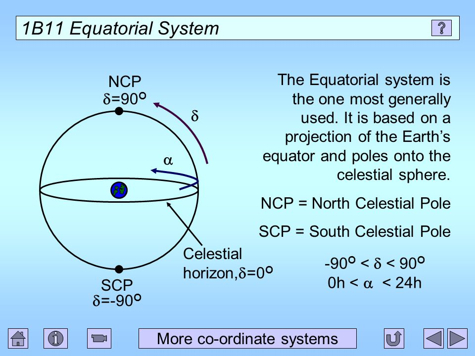 1B11 Equatorial System More co-ordinate systems NCP =90 O Celestial horizon, =0 O SCP =-90 O The Equatorial system is the one most generally used. It