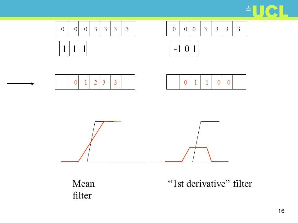 16 -1 0 1 0 0 0 3 3 3 3 1 1 1 0 1 2 3 3 0 1 1 0 0 Mean filter 1st derivative filter
