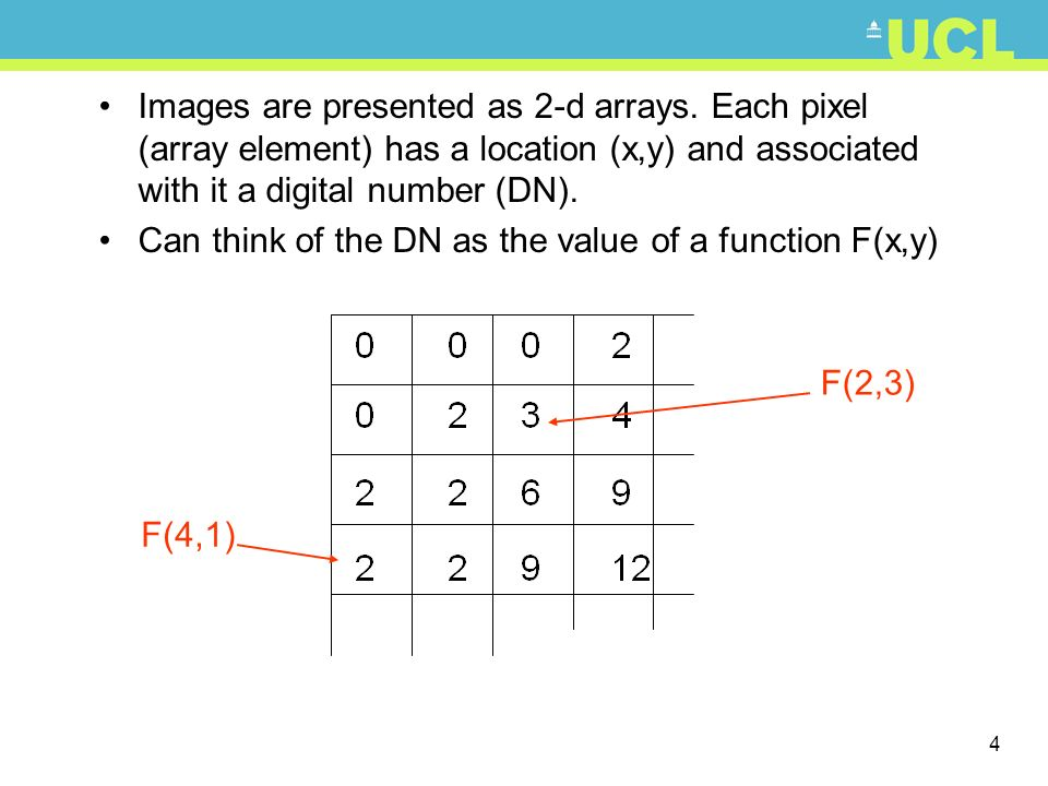 4 Images are presented as 2-d arrays. Each pixel (array element) has a location (x,y) and associated with it a digital number (DN). Can think of the D