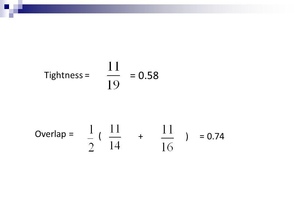 Tightness = = 0.58 Overlap = ( +) = 0.74