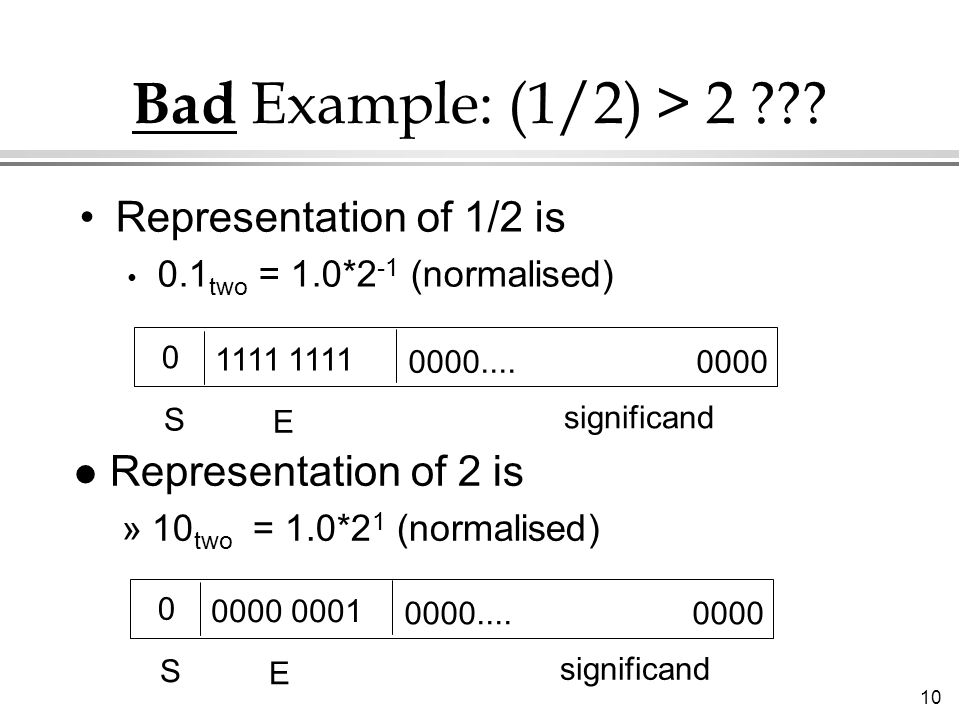 10 Bad Example: (1/2) > 2 ??? Representation of 1/2 is 0.1 two = 1.0*2 -1 (normalised) 0 1111 0000....0000 S E significand l Representation of 2 is »1