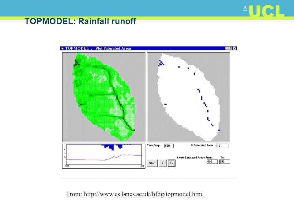TOPMODEL: Rainfall runoff From: http://www.es.lancs.ac.uk/hfdg/topmodel.html
