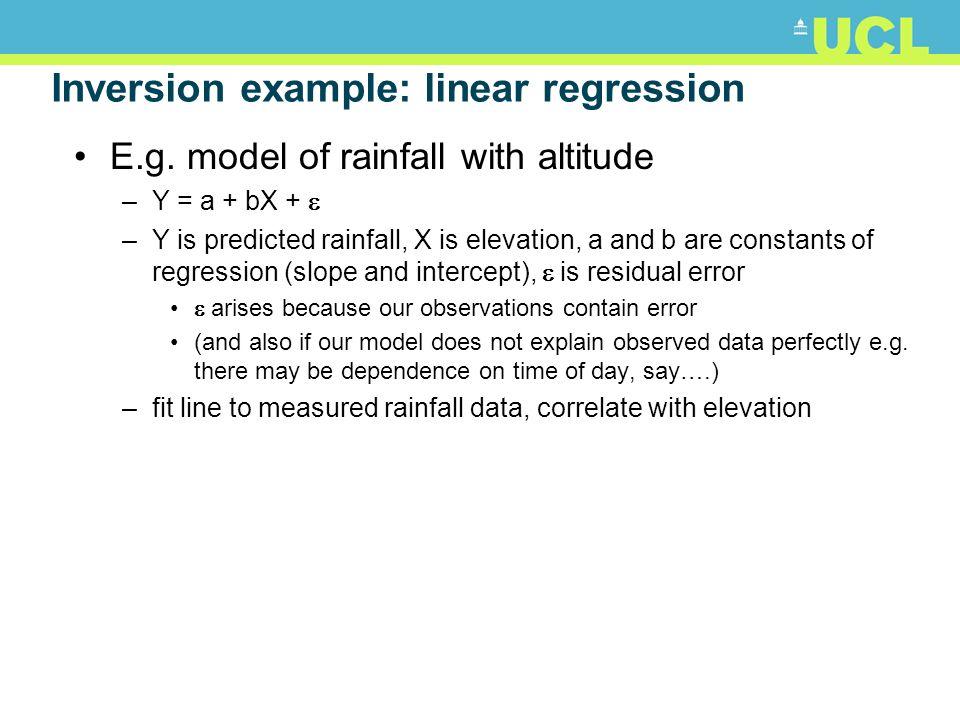 Inversion example: linear regression E.g.