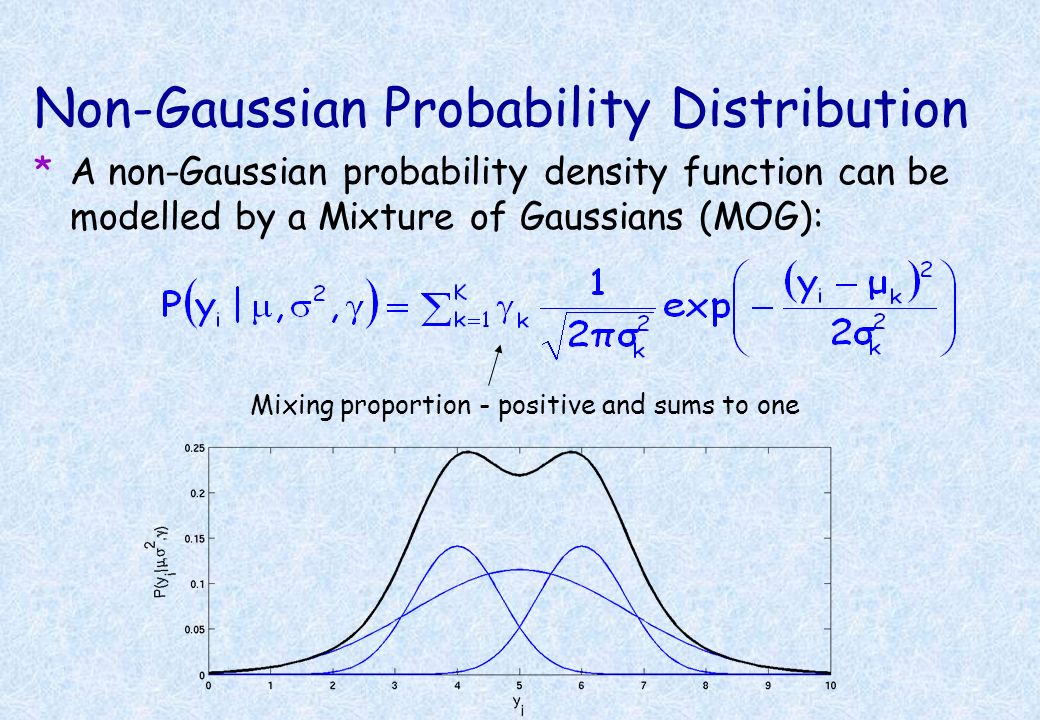 Gaussian Probability Density *If intensities are assumed to be Gaussian of mean k and variance 2 k, then the probability of a value y i is: