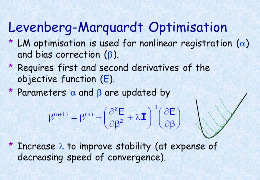 Schematic of optimisation Repeat until convergence… Hold,, 2 and constant, and minimise E w.r.t. - Levenberg-Marquardt strategy, using dE/d and d 2 E/