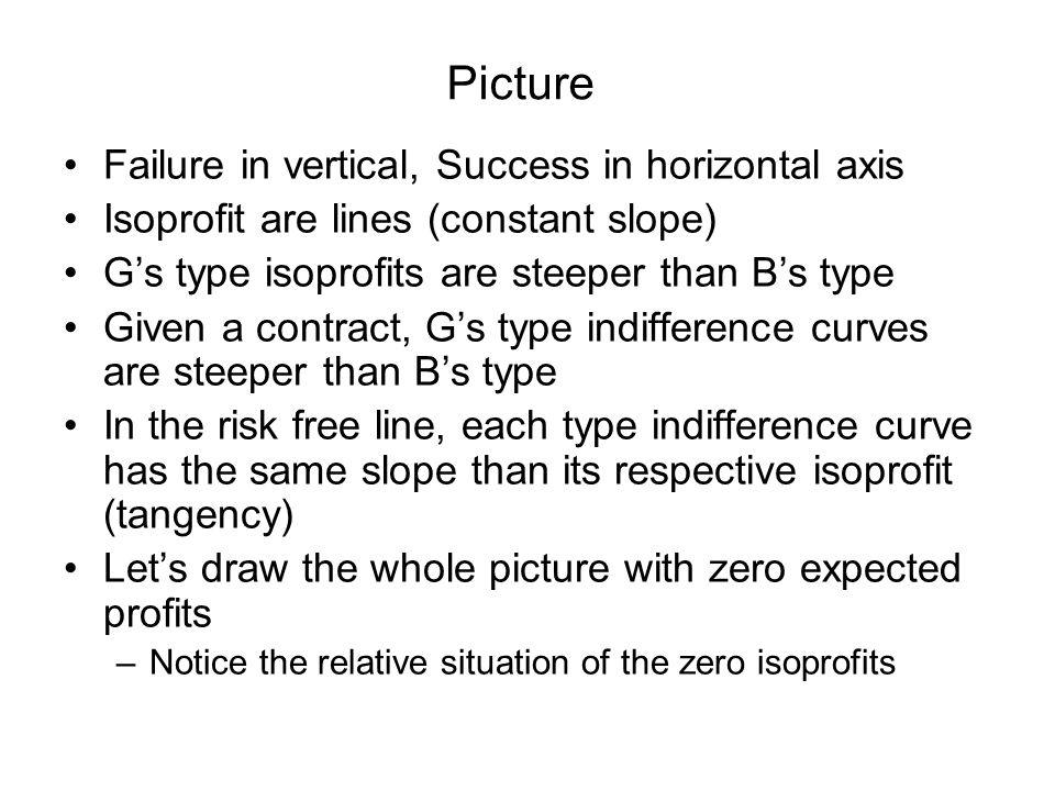 Picture Failure in vertical, Success in horizontal axis Isoprofit are lines (constant slope) Gs type isoprofits are steeper than Bs type Given a contr