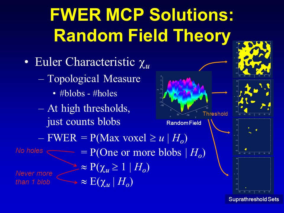 22 FWER MCP Solutions: Random Field Theory Euler Characteristic u –Topological Measure #blobs - #holes –At high thresholds, just counts blobs –FWER= P