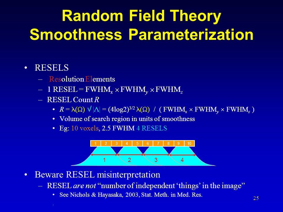 25 RESELS – Resolution Elements –1 RESEL = FWHM x FWHM y FWHM z –RESEL Count R R = ( ) | | = (4log2) 3/2 ( ) / ( FWHM x FWHM y FWHM z ) Volume of sear