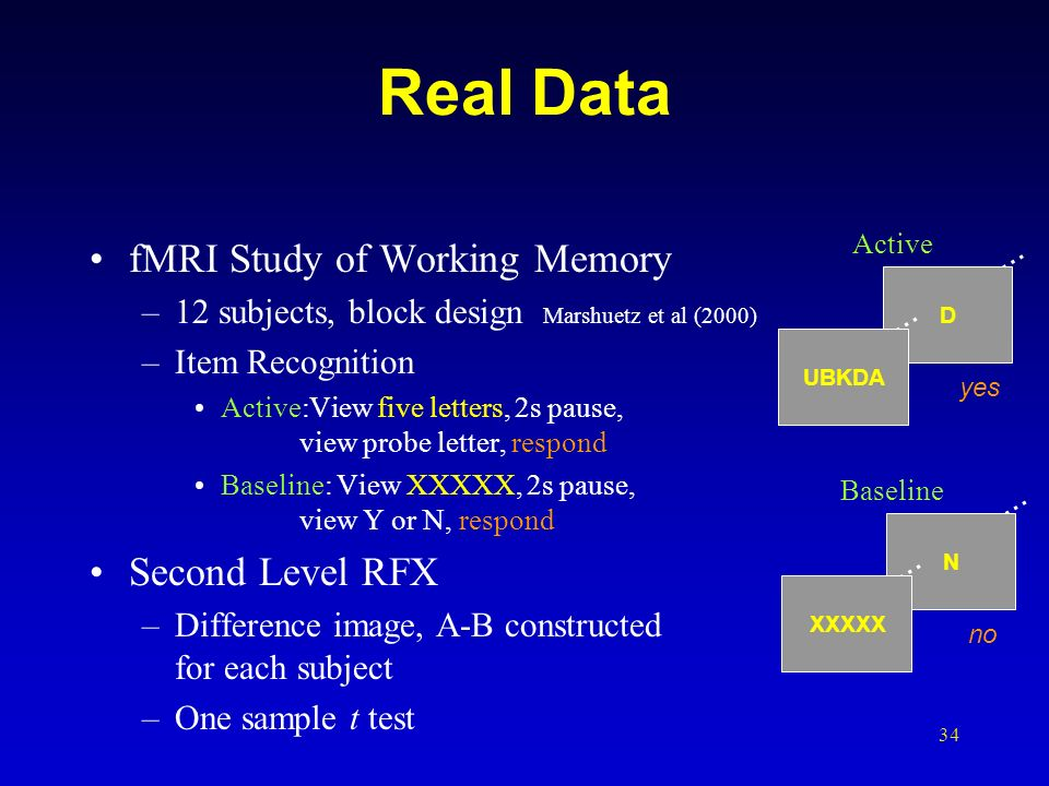 34 Real Data fMRI Study of Working Memory –12 subjects, block design Marshuetz et al (2000) –Item Recognition Active:View five letters, 2s pause, view