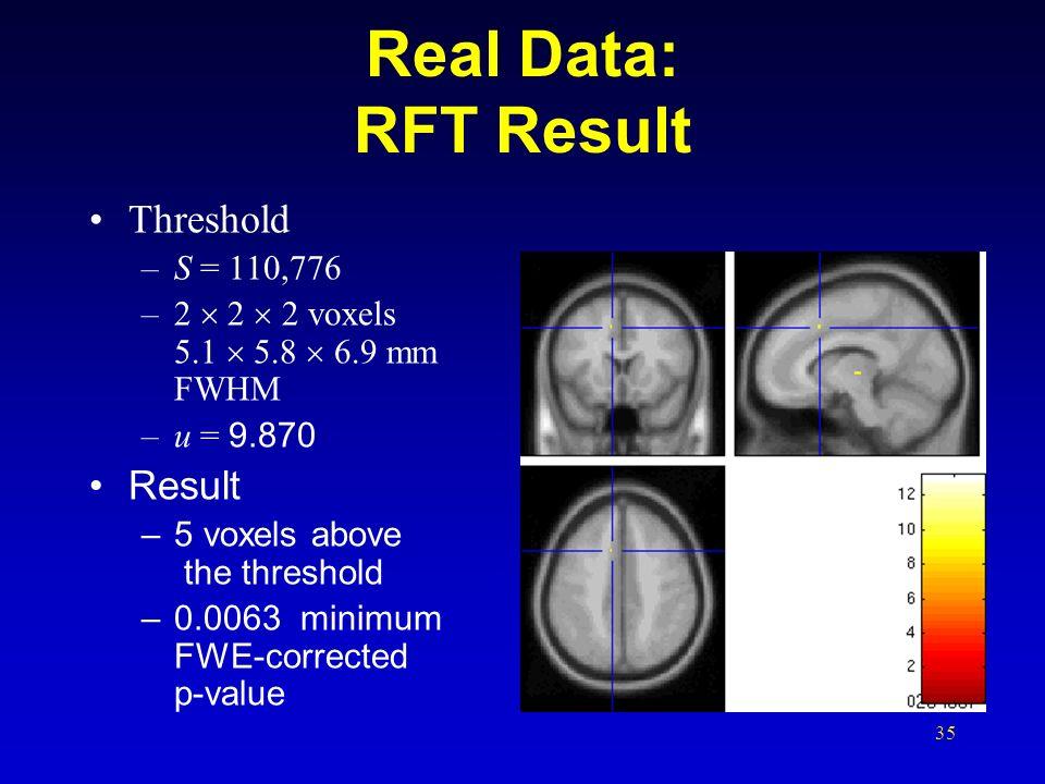 35 Real Data: RFT Result Threshold –S = 110,776 –2 2 2 voxels 5.1 5.8 6.9 mm FWHM –u = 9.870 Result –5 voxels above the threshold –0.0063 minimum FWE-