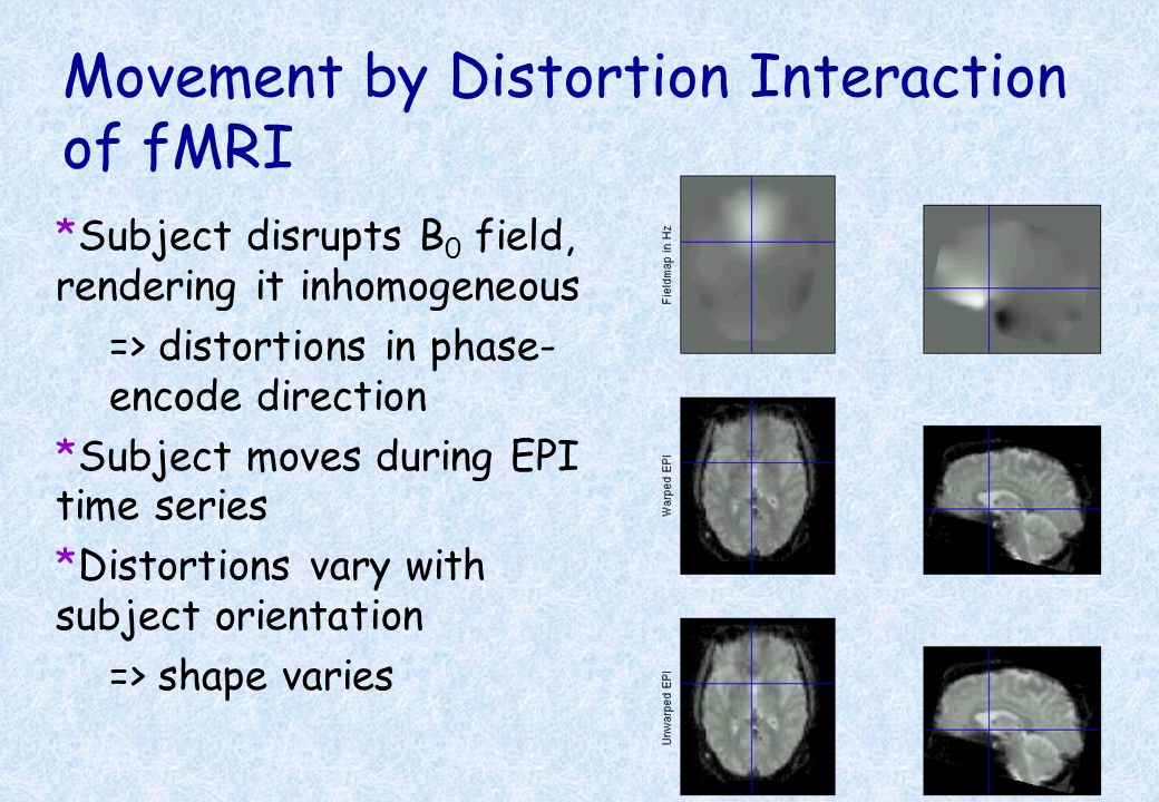 Residual Errors from aligned fMRI *Re-sampling can introduce interpolation errors *especially tri-linear interpolation *Gaps between slices can cause