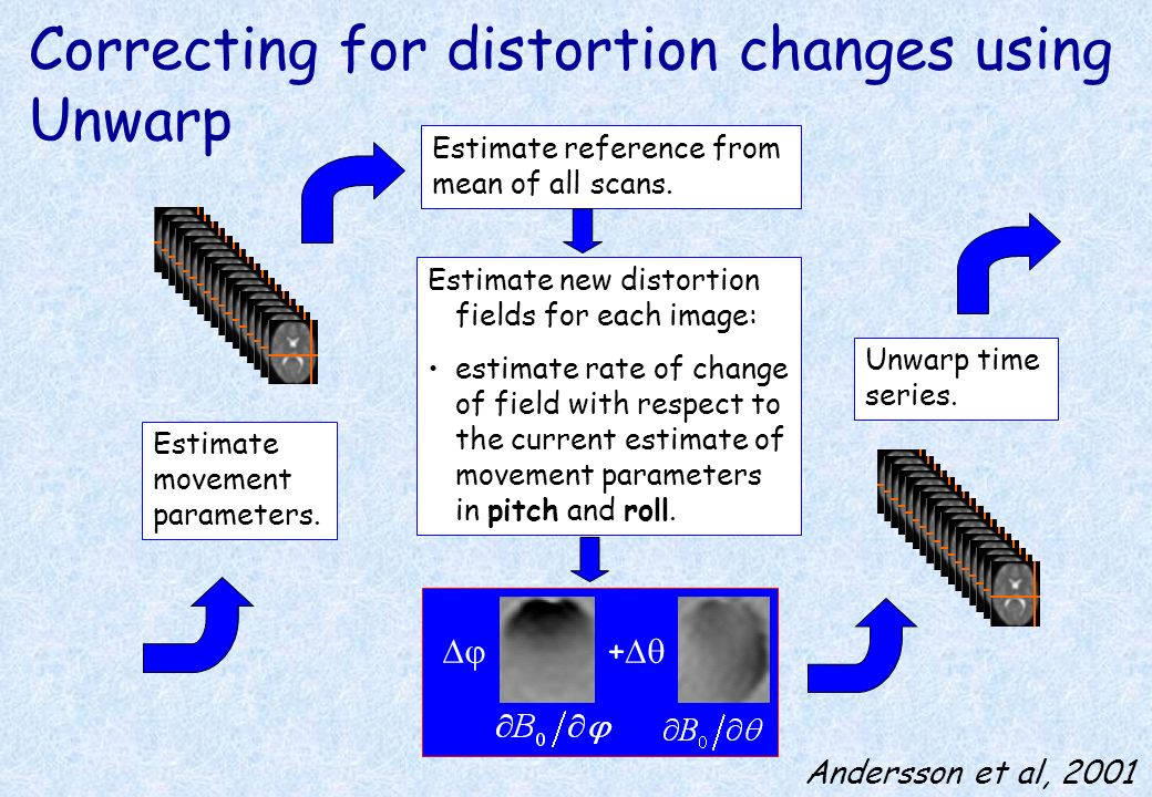 Movement by distortion interaction