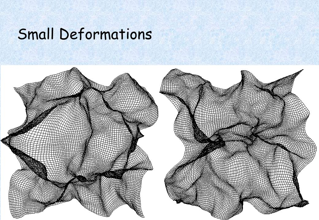 Small Deformations