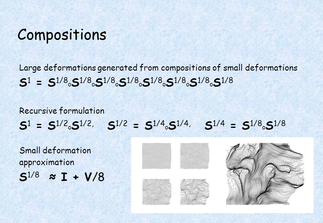 Compositions Large deformations generated from compositions of small deformations S 1 = S 1/8 o S 1/8 o S 1/8 o S 1/8 o S 1/8 o S 1/8 o S 1/8 o S 1/8 Recursive formulation S 1 = S 1/2 o S 1/2, S 1/2 = S 1/4 o S 1/4, S 1/4 = S 1/8 o S 1/8 Small deformation approximation S 1/8 I + V/8