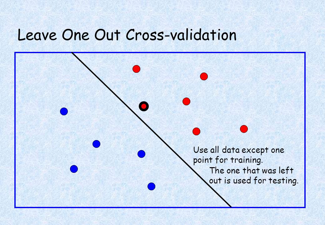 Leave One Out Cross-validation Use all data except one point for training.