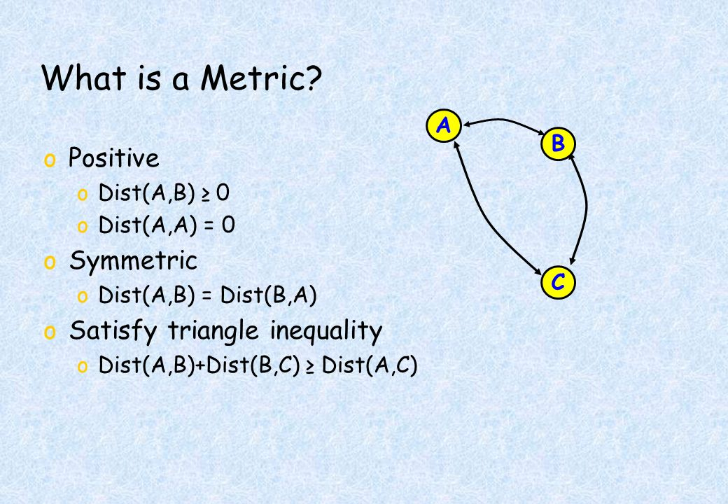 What is a Metric.