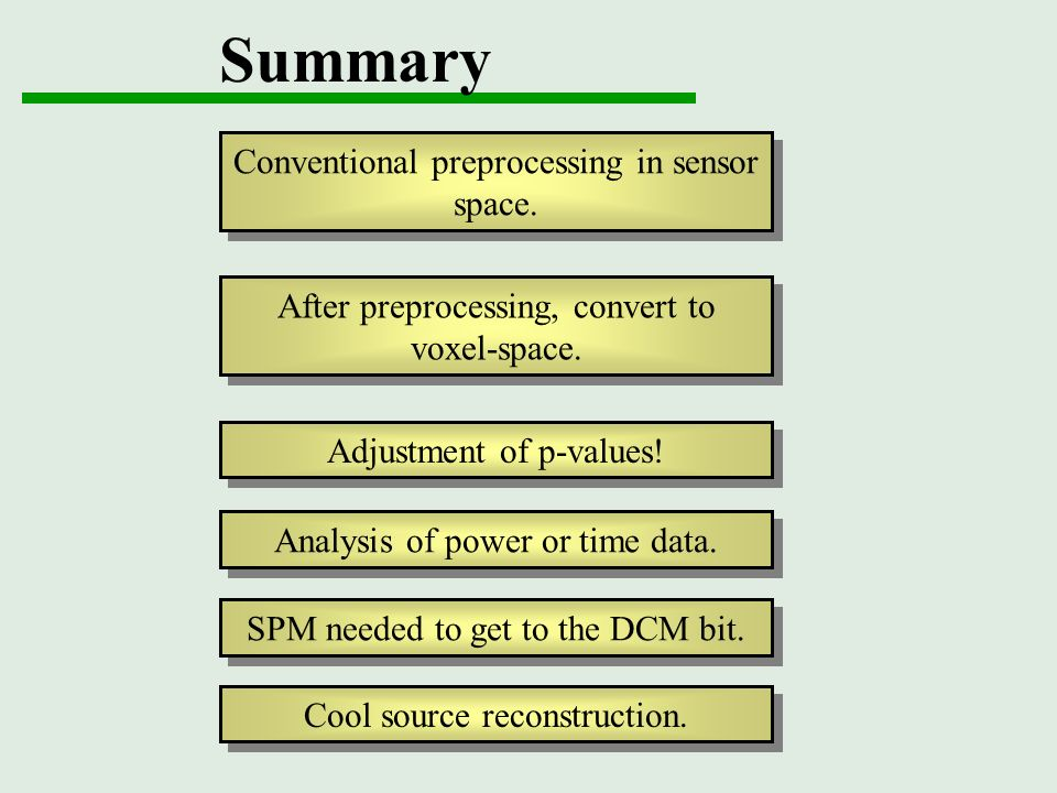 Summary Conventional preprocessing in sensor space. Adjustment of p-values! After preprocessing, convert to voxel-space. Analysis of power or time dat