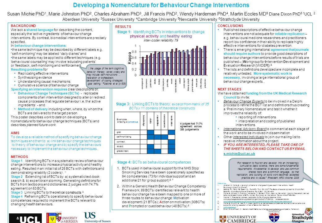Stage 3: Linking BCTs to theory: excerpt from matrix of 35 BCTs x 11 domains of theoretical constructs Developing a Nomenclature for Behaviour Change Interventions Susan Michie PhD 1, Marie Johnston PhD 2, Charles Abraham PhD 3, Jill Francis PhD 2, Wendy Hardeman PhD 4, Martin Eccles MD 5 Diane Dixon PhD 6 1 UCL 2 Aberdeen University 3 Sussex University 4 Cambridge University 5 Newcastle University 6 Strathclyde University BACKGROUND We lack a shared language for describing the content, especially the active ingredients of behaviour change interventions.