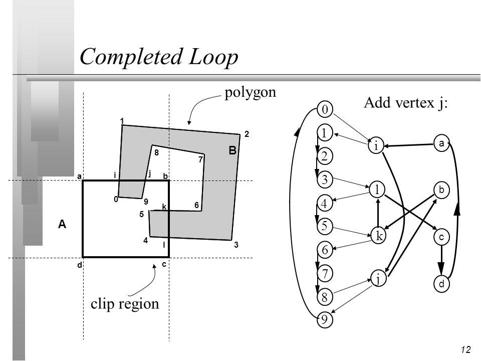 12 1 2 3 5 4 6 8 7 9 0 a b c d ab c d 0 1 2 3 4 5 6 7 8 9 A B i j k l clip region polygon i l k j Completed Loop Add vertex j: