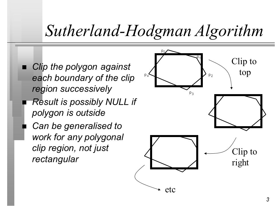 3 Sutherland-Hodgman Algorithm n Clip the polygon against each boundary of the clip region successively n Result is possibly NULL if polygon is outsid