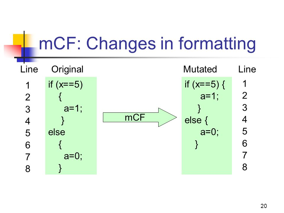 20 mCF: Changes in formatting if (x==5) { a=1; } else { a=0; } if (x==5) { a=1; } else { a=0; } mCF Line Original Mutated Line 1234567812345678 1234567812345678