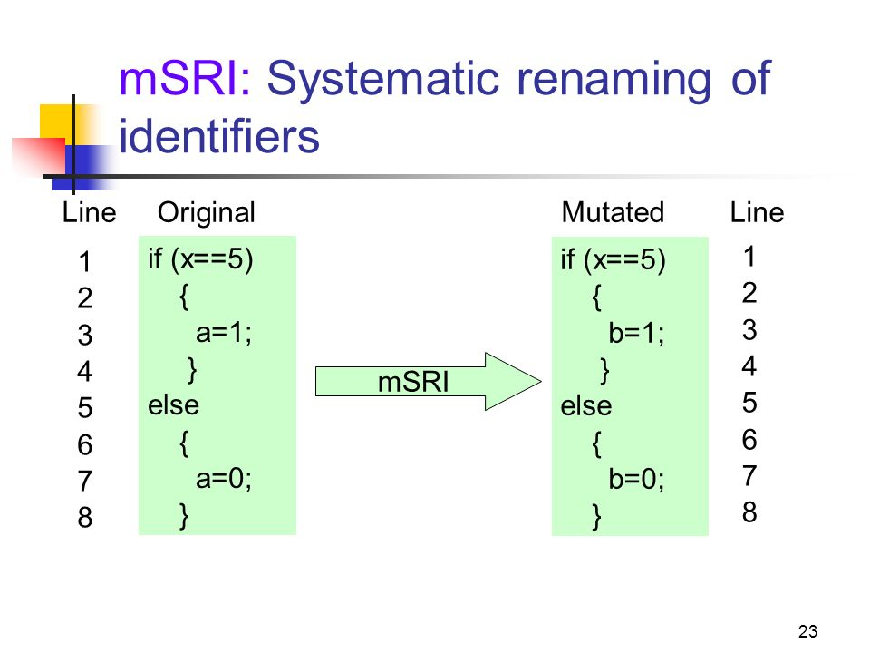 23 mSRI: Systematic renaming of identifiers if (x==5) { a=1; } else { a=0; } Line Original Mutated Line 1234567812345678 1234567812345678 if (x==5) { b=1; } else { b=0; } mSRI